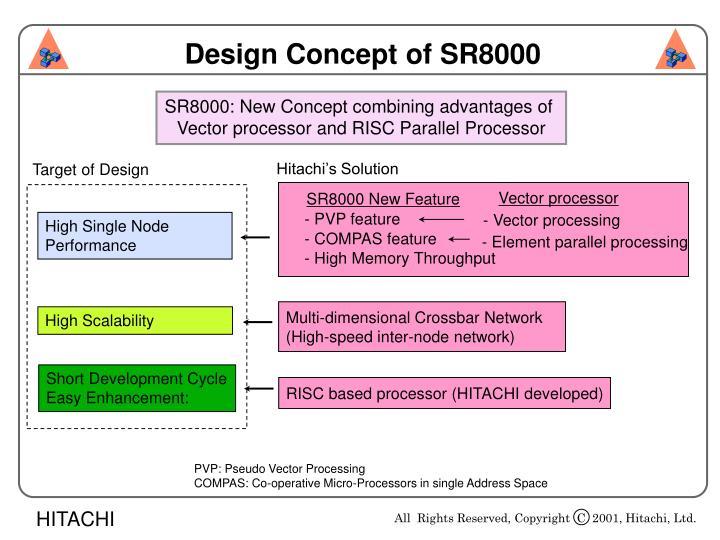 Design Concept of SR8000