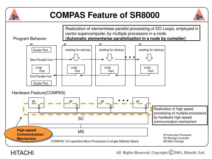 COMPAS Feature of SR8000