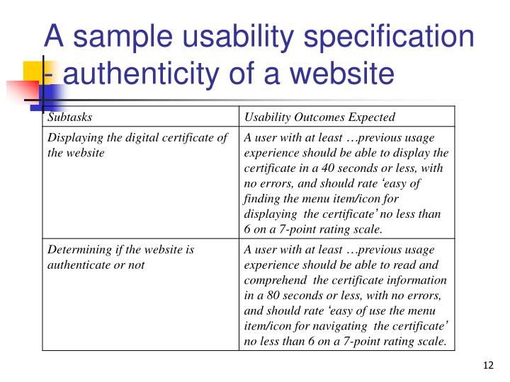 A sample usability specification