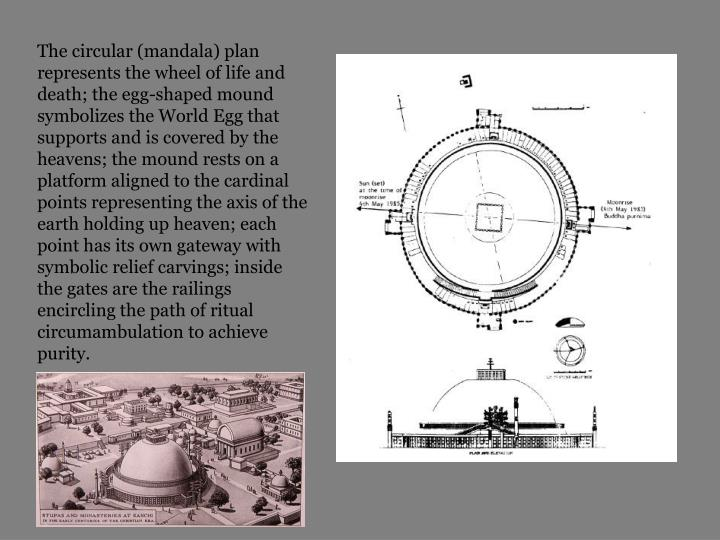 The circular (mandala) plan represents the wheel of life and death; the egg-shaped mound symbolizes the World Egg that supports and is covered by the heavens; the mound rests on a platform aligned to the cardinal points representing the axis of the earth holding up heaven; each point has its own gateway with symbolic relief carvings; inside the gates are the railings encircling the path of ritual circumambulation to achieve purity.