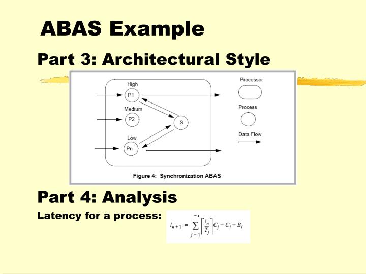 ABAS Example