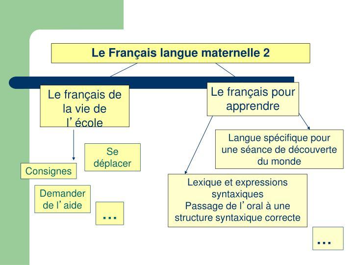 Le Français langue maternelle 2