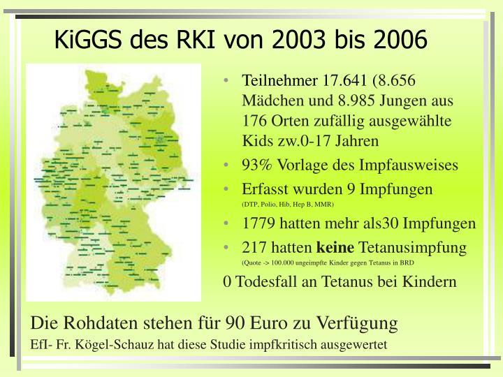 KiGGS des RKI von 2003 bis 2006
