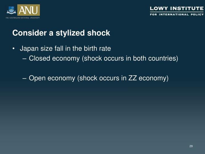 Consider a stylized shock