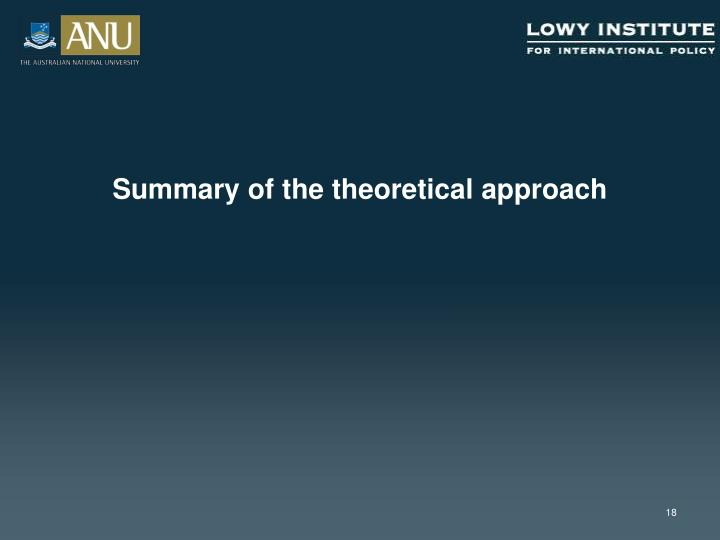 Summary of the theoretical approach