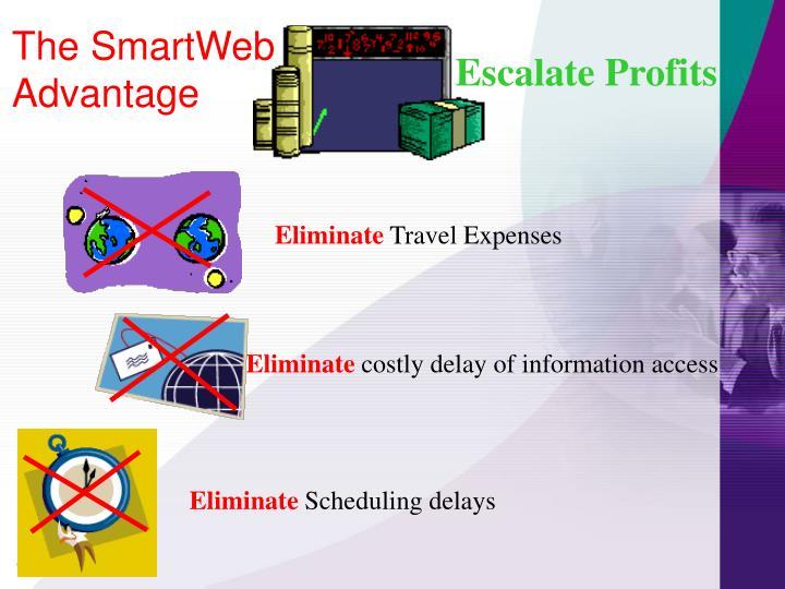 The SmartWeb