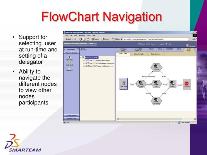 FlowChart Navigation