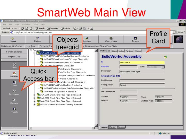 SmartWeb Main View