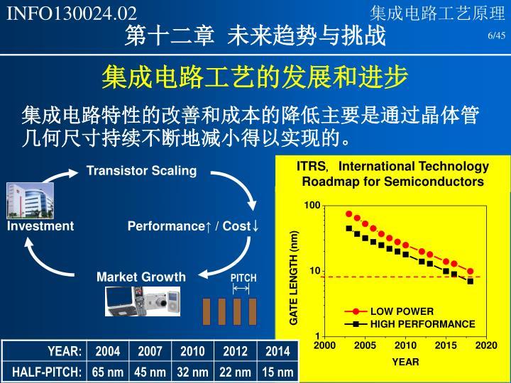 集成电路工艺的发展和进步