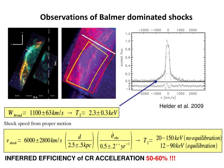Observations of Balmer dominated shocks