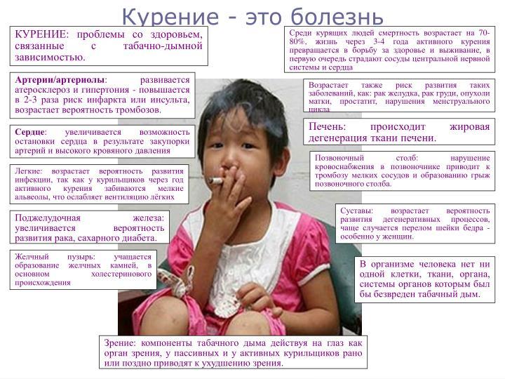 КУРЕНИЕ: проблемы со здоровьем, связанные с табачно-дымной зависимостью.
