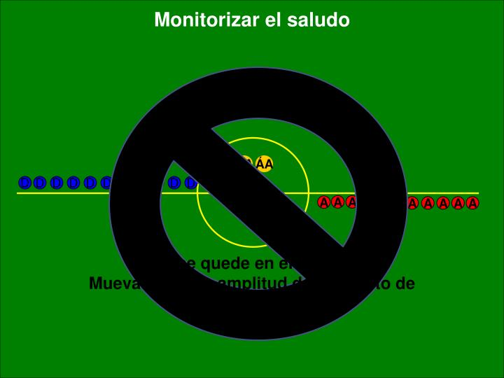 Monitorizar el saludo