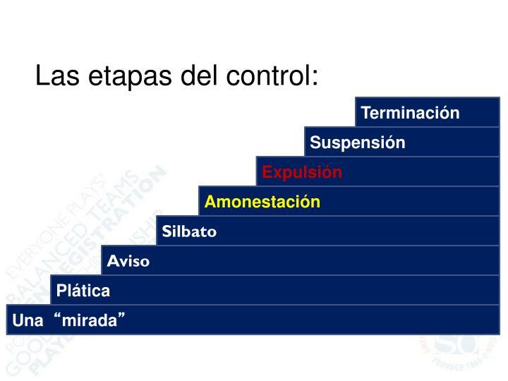 Las etapas del control: