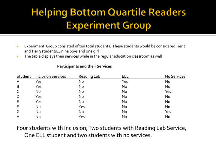 Helping Bottom Quartile Readers Experiment Group