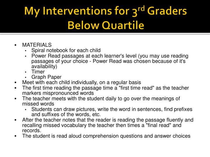 My Interventions for 3