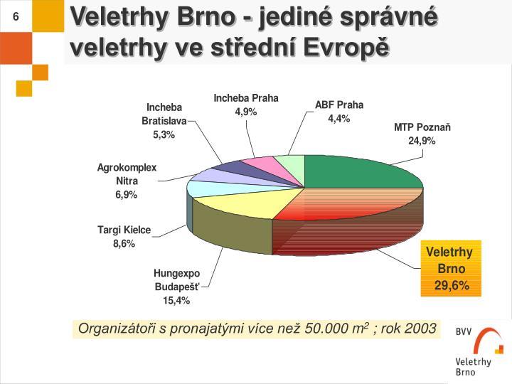 Veletrhy Brno - jediné správné veletrhy ve střední Evropě