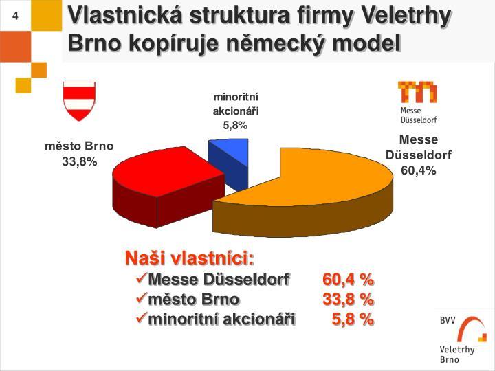 Vlastnická struktura firmy Veletrhy Brno kopíruje německý model