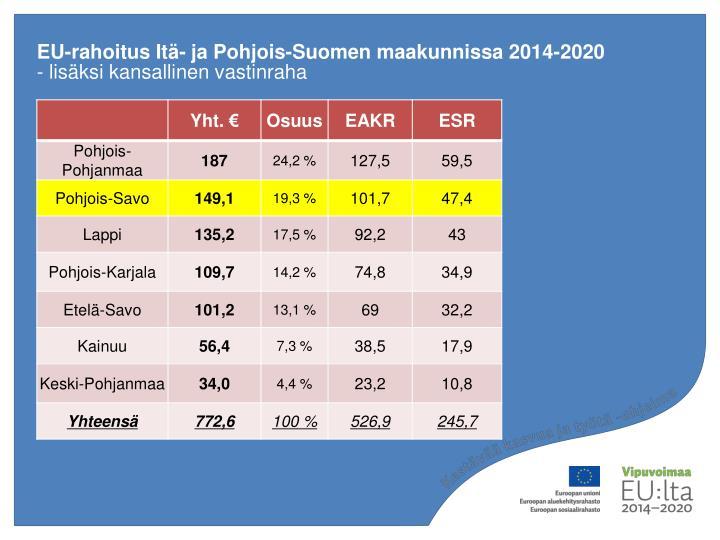 EU-rahoitus Itä- ja Pohjois-Suomen maakunnissa 2014-2020