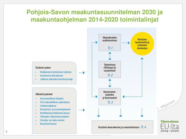 Pohjois-Savon maakuntasuunnitelman 2030 ja