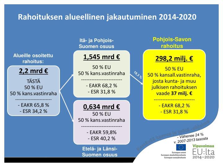 Rahoituksen alueellinen jakautuminen 2014-2020