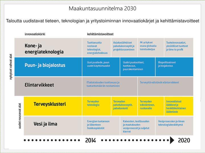 Maakuntasuunnitelma 2030