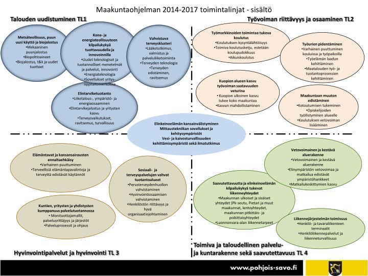 Maakuntaohjelman 2014-2017 toimintalinjat - sisältö