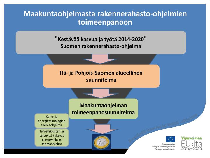 Maakuntaohjelmasta rakennerahasto-ohjelmien