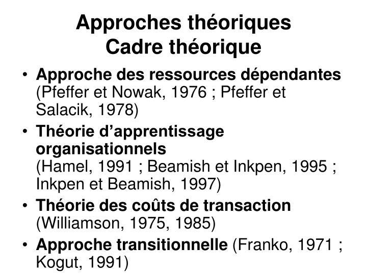 Approches théoriques