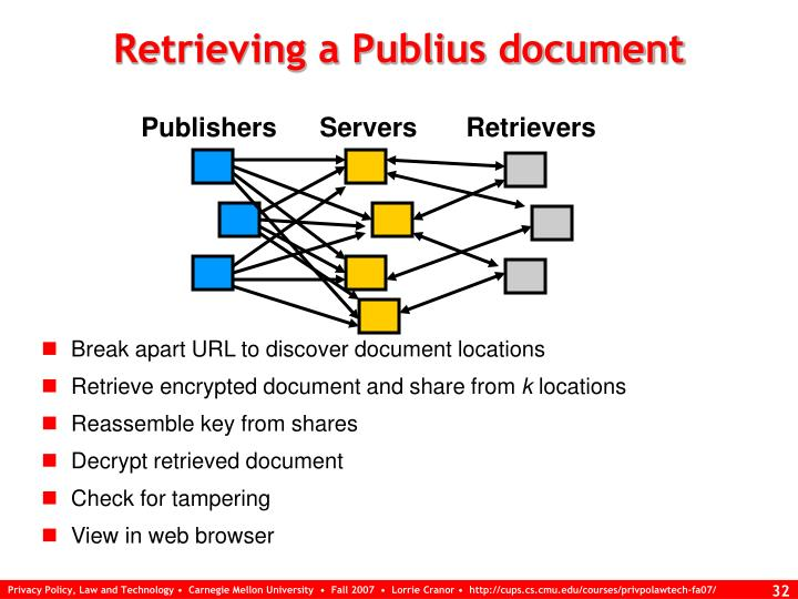 Retrieving a Publius document