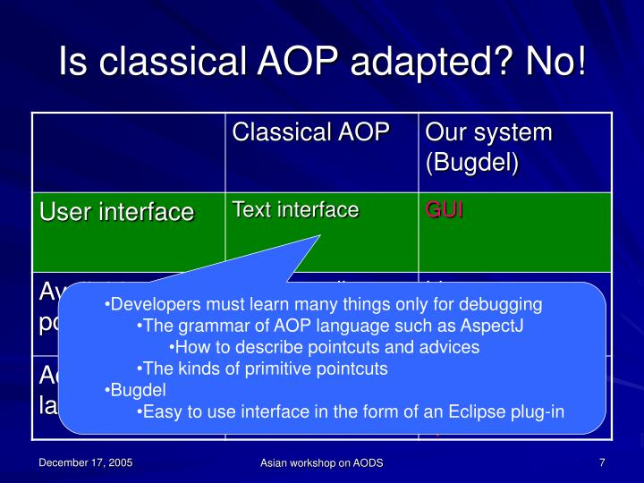 Is classical AOP adapted? No!