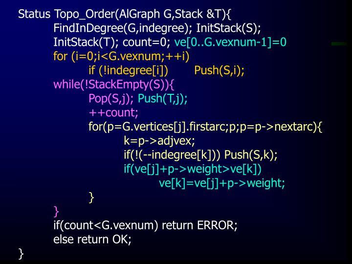 Status Topo_Order(AlGraph G,Stack &T){