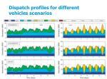 dispatch profiles for different vehicles scenarios