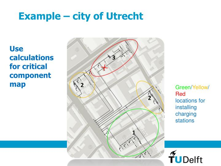 Example – city of Utrecht