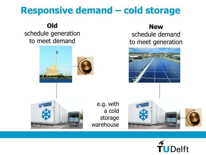 Responsive demand – cold storage