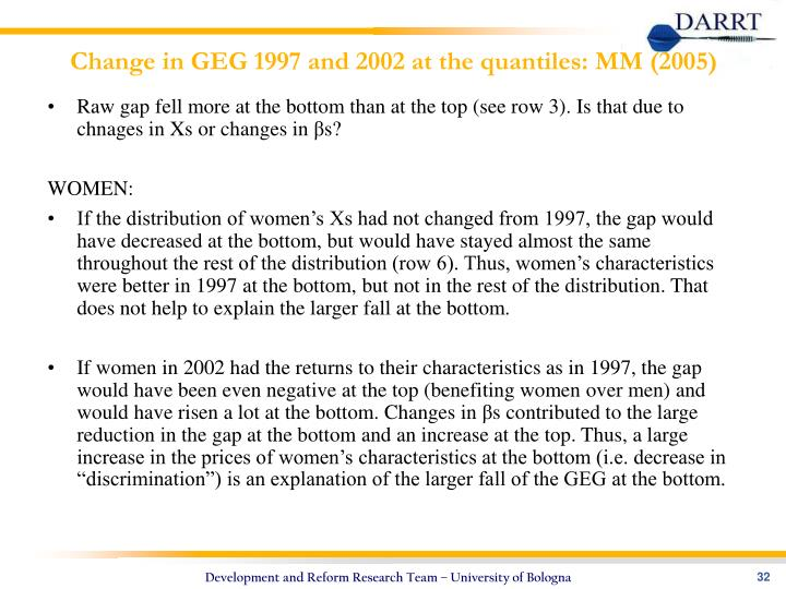 Change in GEG 1997 and 2002 at the quantiles: MM (2005)