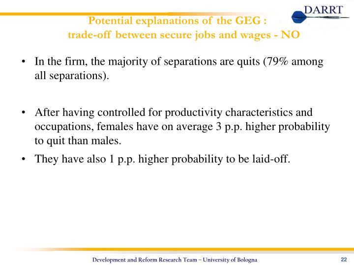 Potential explanations of the GEG :