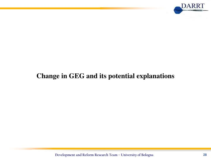 Change in GEG and its potential explanations