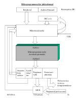 mikroprogrammeeritav juhtautomaat