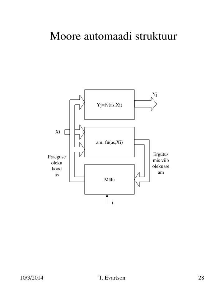 Moore automaadi struktuur