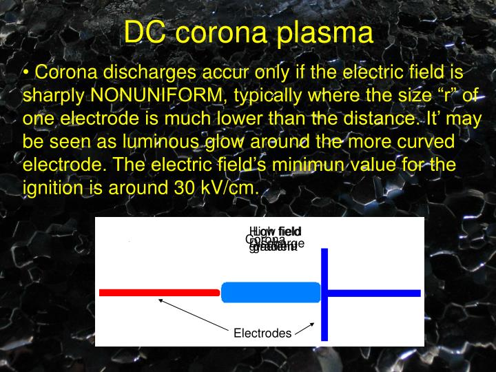 DC corona plasma