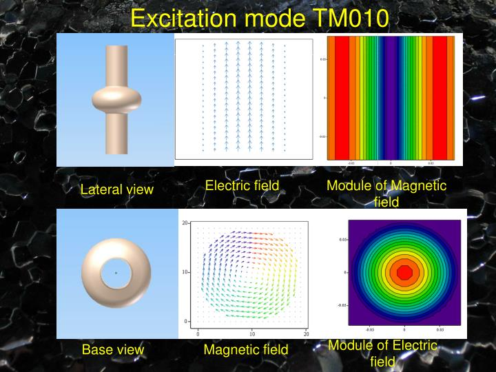 Excitation mode TM010