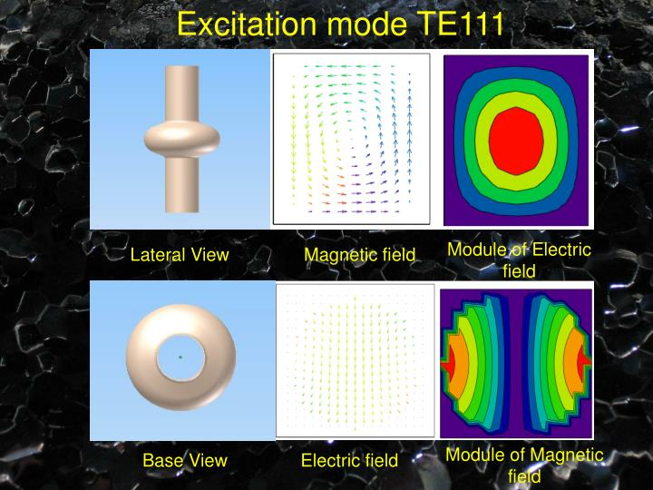 Excitation mode TE111