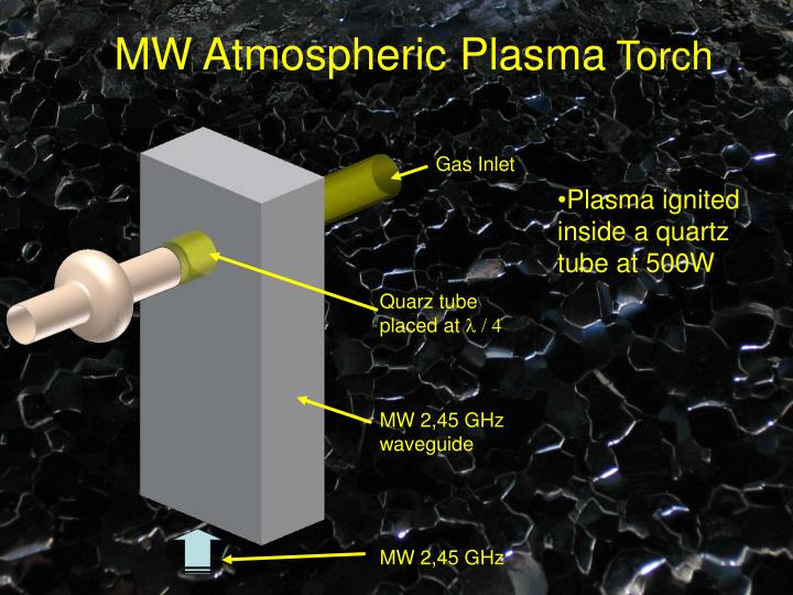 MW Atmospheric Plasma