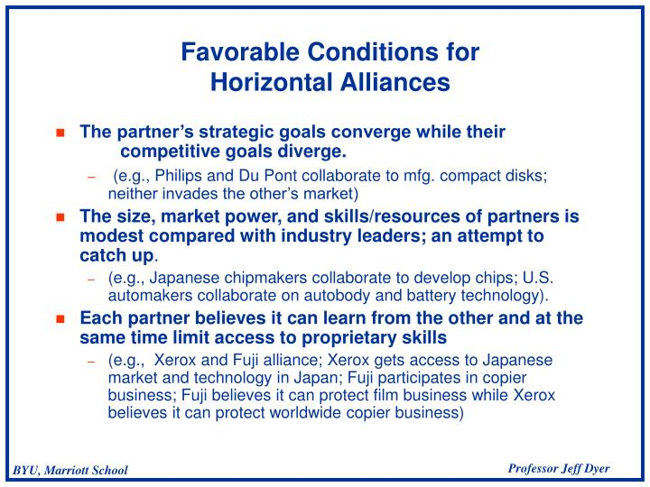 The partner's strategic goals converge while their 	competitive goals diverge.