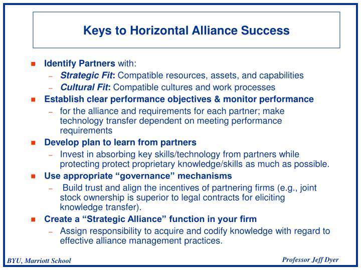 Identify Partners