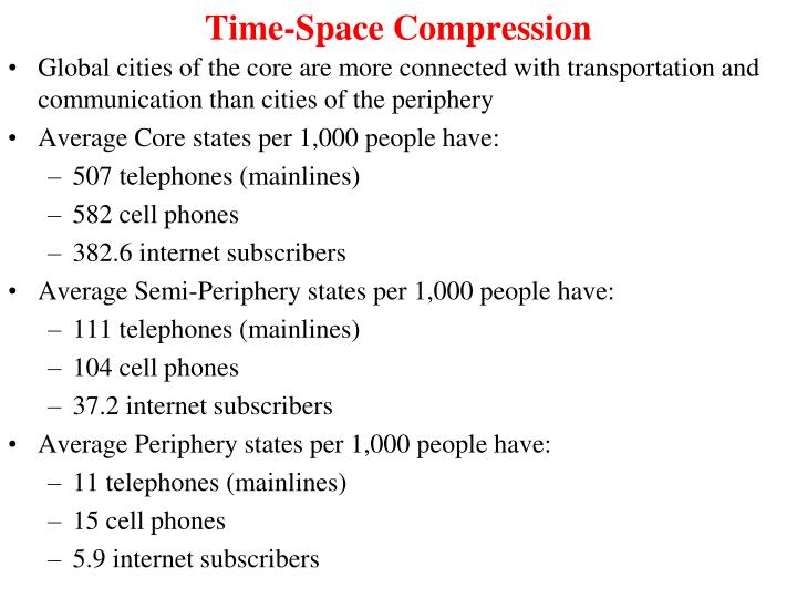 Time-Space Compression