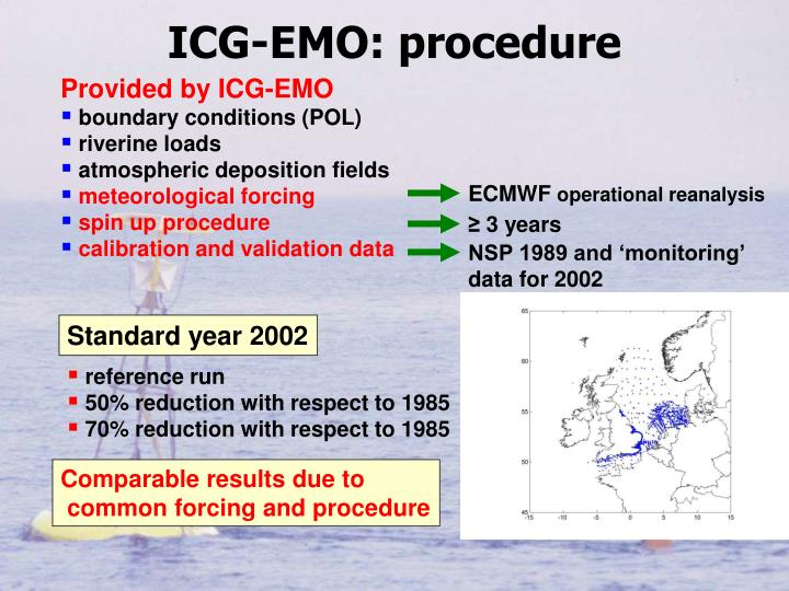 ICG-EMO: procedure