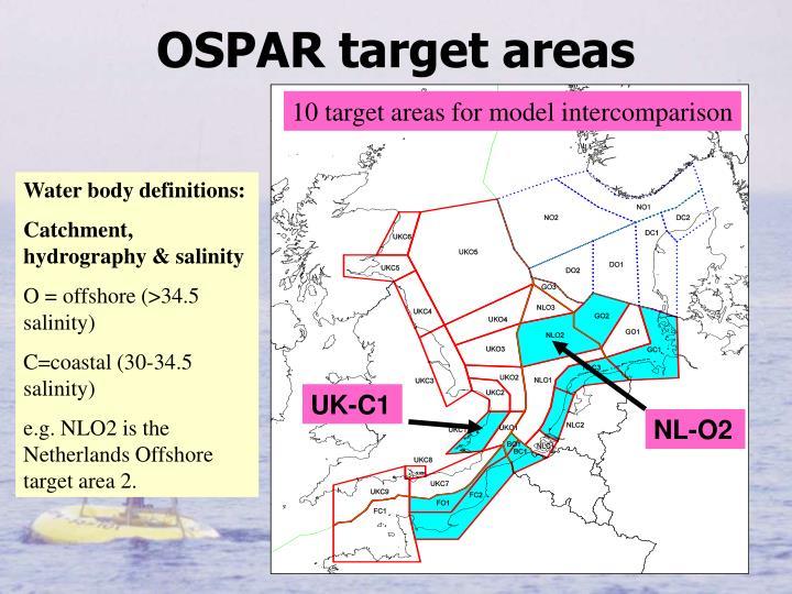 OSPAR target areas