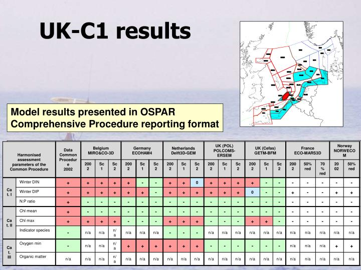 UK-C1 results