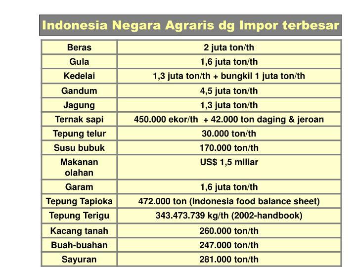 Indonesia Negara Agraris dg Impor terbesar